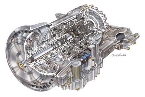 艾里逊新技术提升天然气客车运行性能高清图片