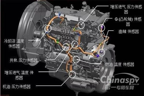 发动机结构