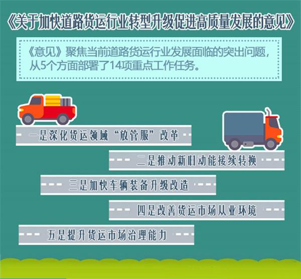 国办转发13部委《意见》 促货运行业高质量发展