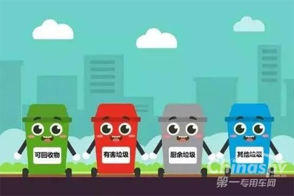 辽宁垃圾分类指导意见公布