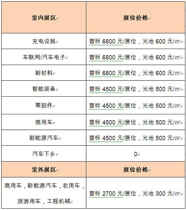 """021第十四届山东国际汽车工业博览会11月份召开""""/"""
